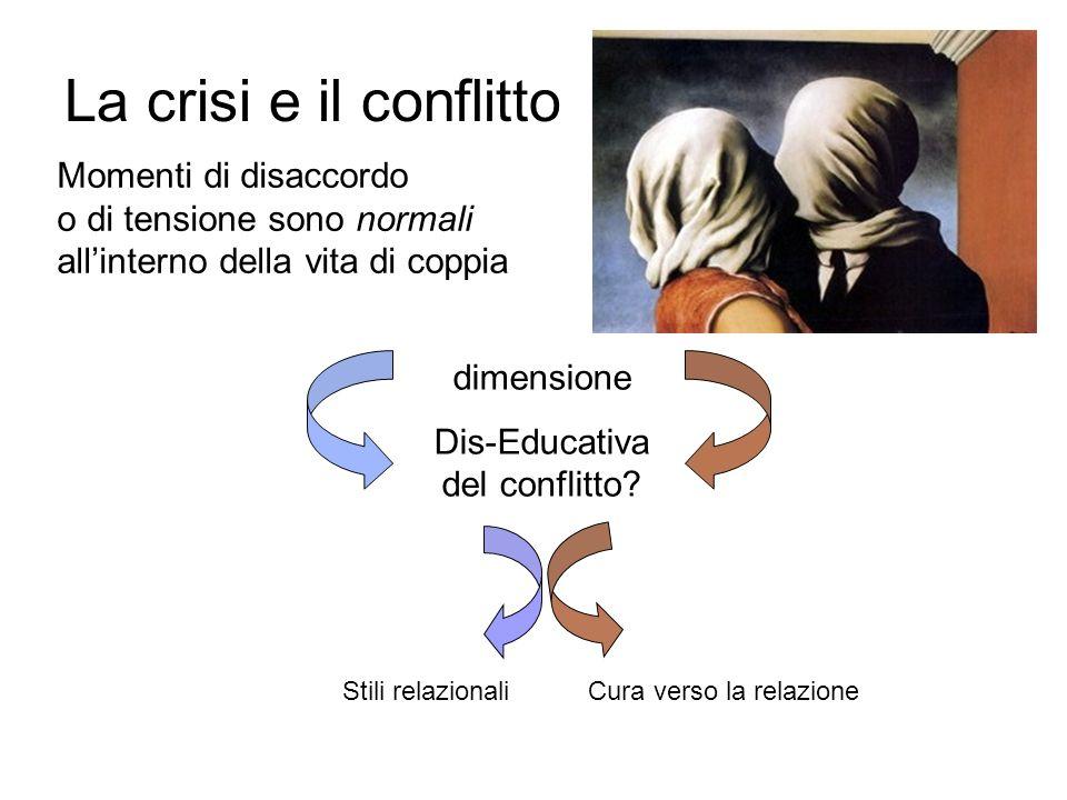 La crisi e il conflitto Momenti di disaccordo o di tensione sono normali allinterno della vita di coppia dimensione Dis-Educativa del conflitto? Stili