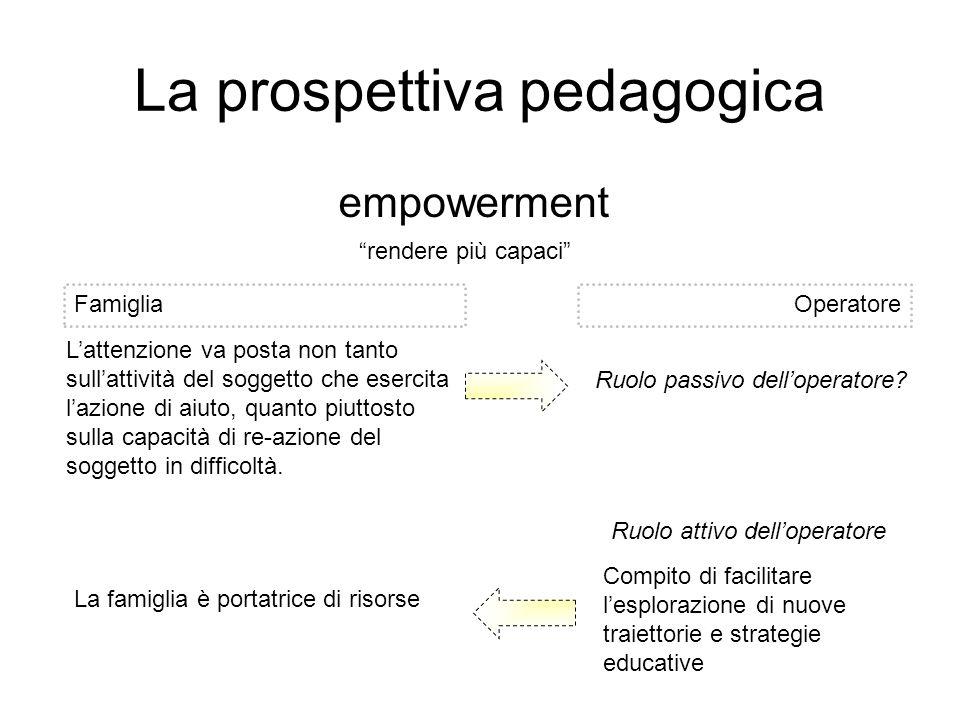 La prospettiva pedagogica empowerment rendere più capaci Lattenzione va posta non tanto sullattività del soggetto che esercita lazione di aiuto, quanto piuttosto sulla capacità di re-azione del soggetto in difficoltà.