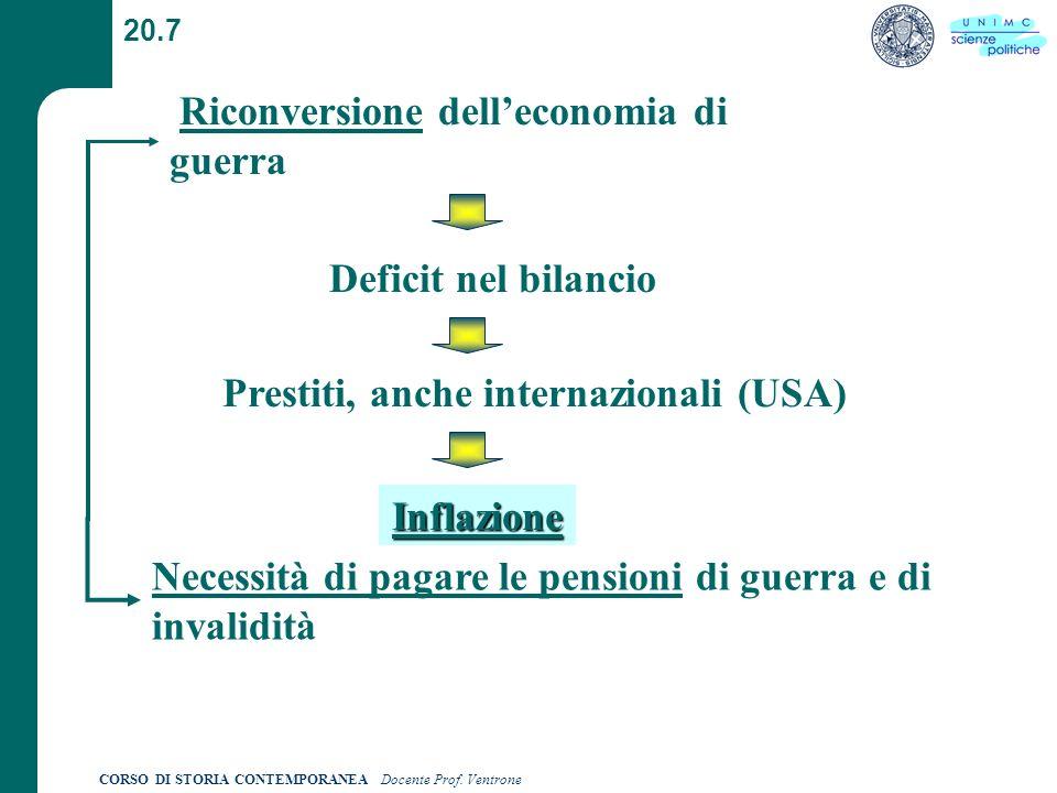 CORSO DI STORIA CONTEMPORANEA Docente Prof. Ventrone 20.7 Riconversione delleconomia di guerra Deficit nel bilancio Prestiti, anche internazionali (US