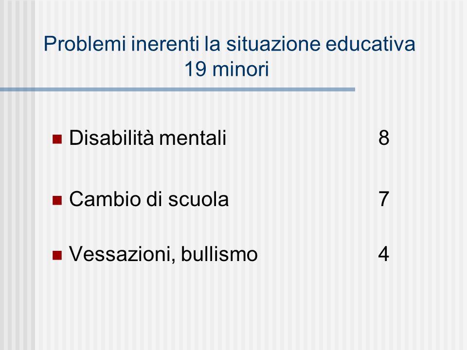 Problemi inerenti la situazione educativa 19 minori Disabilità mentali 8 Cambio di scuola7 Vessazioni, bullismo4