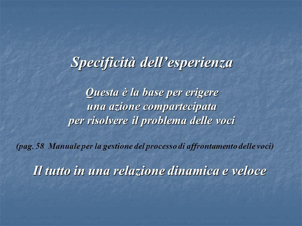 Specificità dellesperienza Questa è la base per erigere una azione compartecipata per risolvere il problema delle voci (pag.