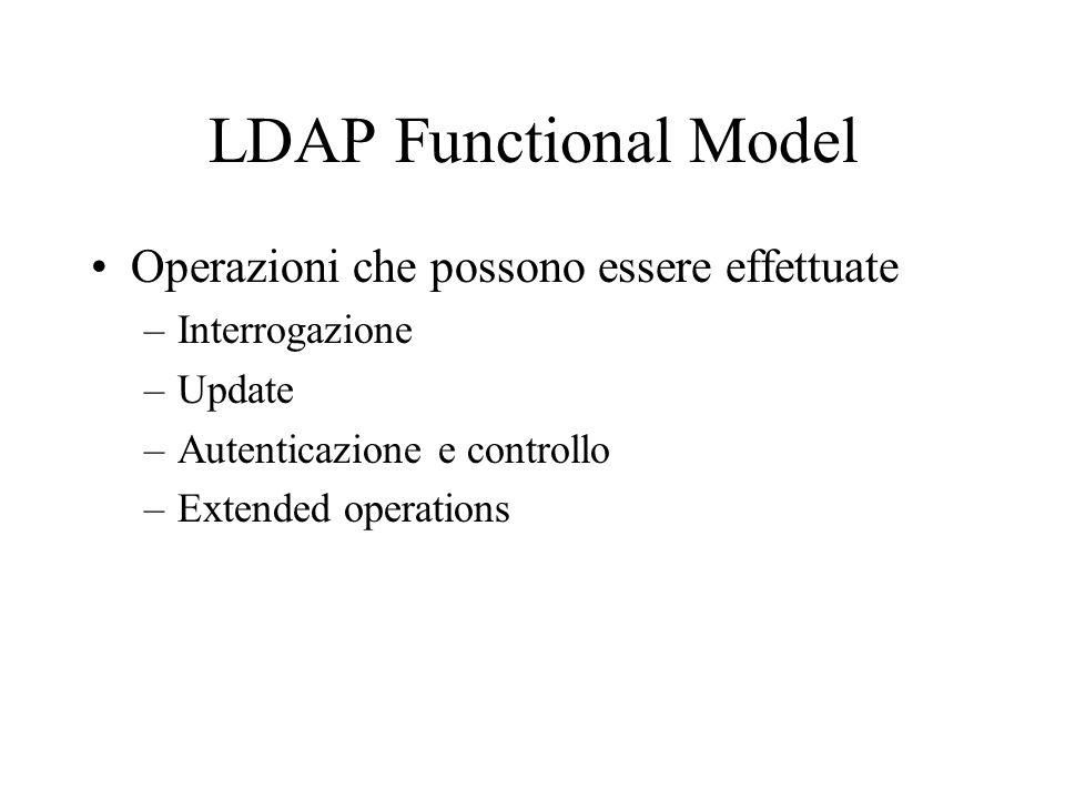 LDAP Functional Model Operazioni che possono essere effettuate –Interrogazione –Update –Autenticazione e controllo –Extended operations