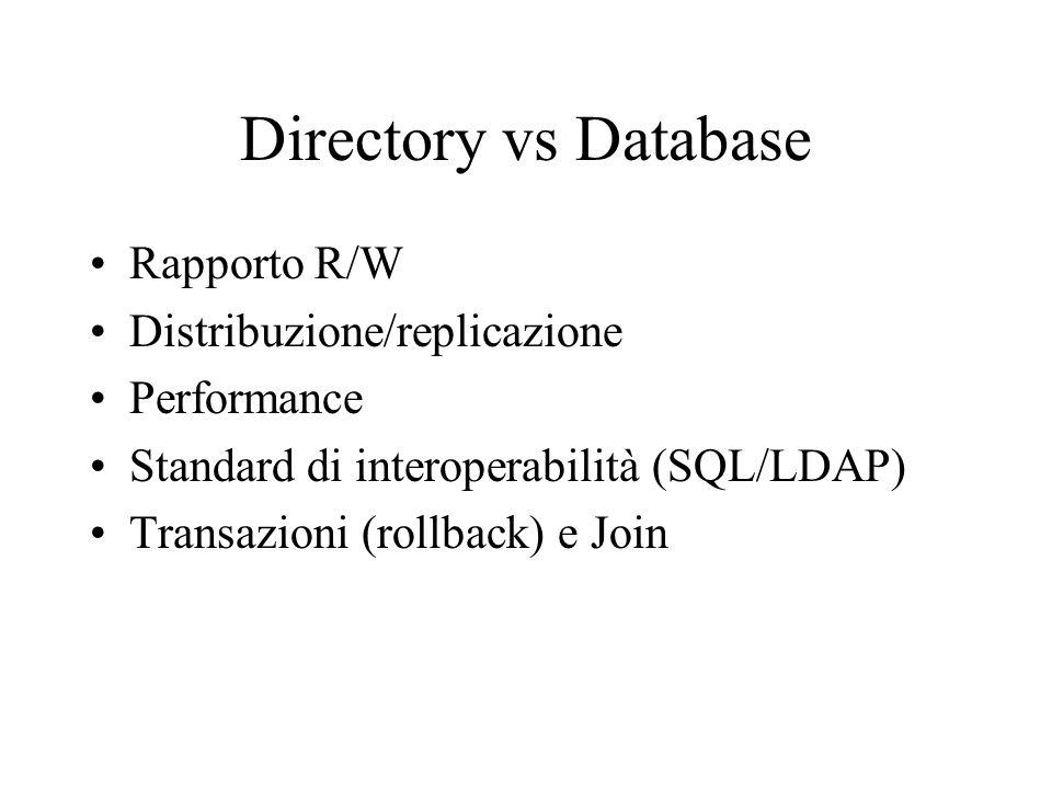 Directory vs Database Rapporto R/W Distribuzione/replicazione Performance Standard di interoperabilità (SQL/LDAP) Transazioni (rollback) e Join