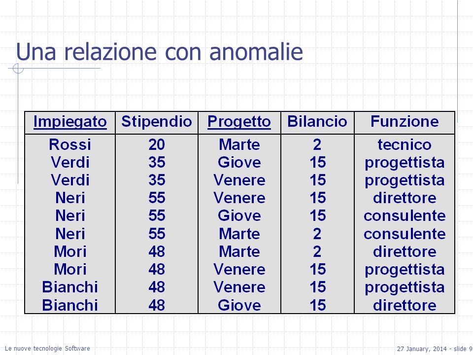 27 January, 2014 - slide 9 Le nuove tecnologie Software Una relazione con anomalie