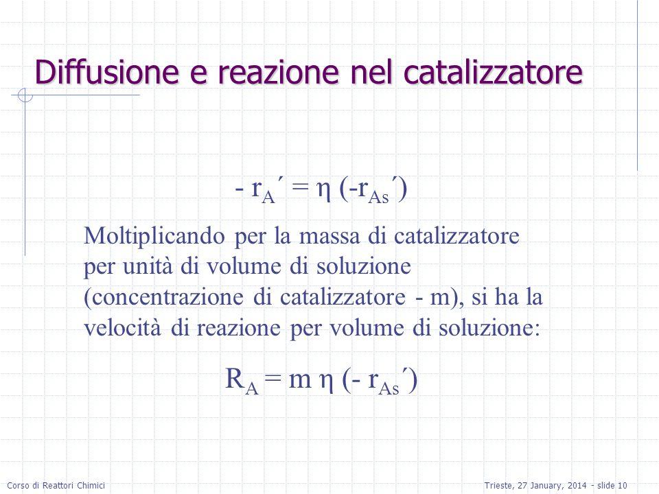 Corso di Reattori ChimiciTrieste, 27 January, 2014 - slide 10 Diffusione e reazione nel catalizzatore - r A ´ = η (-r As ´) Moltiplicando per la massa di catalizzatore per unità di volume di soluzione (concentrazione di catalizzatore - m), si ha la velocità di reazione per volume di soluzione: R A = m η (- r As ´)