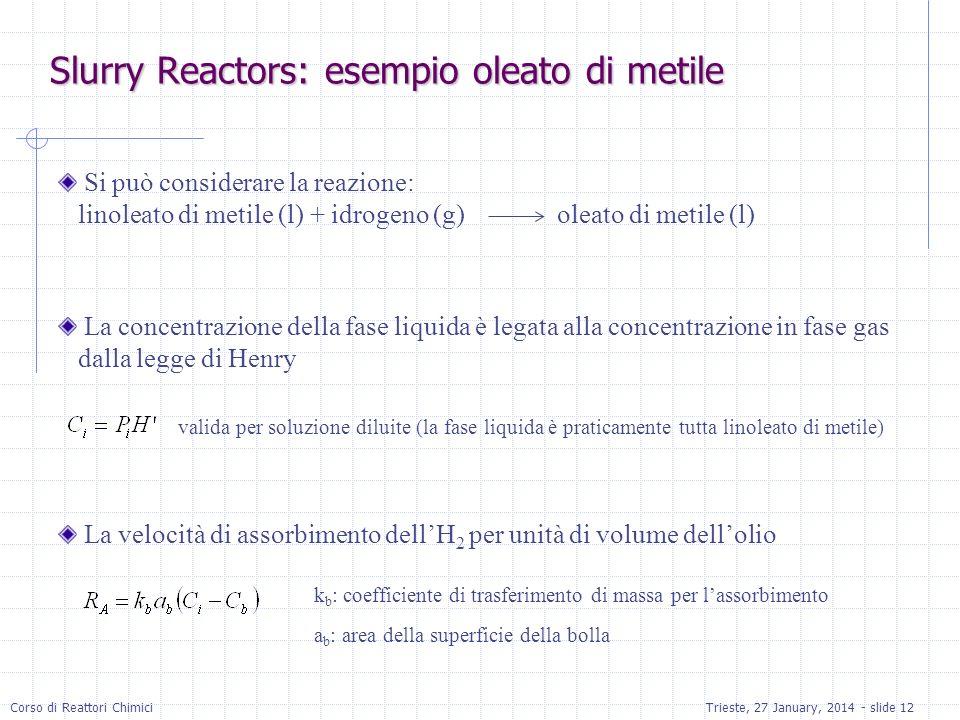Corso di Reattori ChimiciTrieste, 27 January, 2014 - slide 12 Slurry Reactors: esempio oleato di metile La concentrazione della fase liquida è legata alla concentrazione in fase gas dalla legge di Henry La velocità di assorbimento dellH 2 per unità di volume dellolio Si può considerare la reazione: linoleato di metile (l) + idrogeno (g) oleato di metile (l) valida per soluzione diluite (la fase liquida è praticamente tutta linoleato di metile) k b : coefficiente di trasferimento di massa per lassorbimento a b : area della superficie della bolla