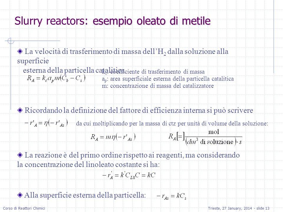 Corso di Reattori ChimiciTrieste, 27 January, 2014 - slide 13 esempio oleato di metile Slurry reactors: esempio oleato di metile La velocità di trasferimento di massa dellH 2 dalla soluzione alla superficie esterna della particella catalitica k c : coefficiente di trasferimento di massa Ricordando la definizione del fattore di efficienza interna si può scrivere da cui moltiplicando per la massa di ctz per unità di volume della soluzione: a p : area superficiale esterna della particella catalitica m: concentrazione di massa del catalizzatore La reazione è del primo ordine rispetto ai reagenti, ma considerando la concentrazione del linoleato costante si ha: Alla superficie esterna della particella: