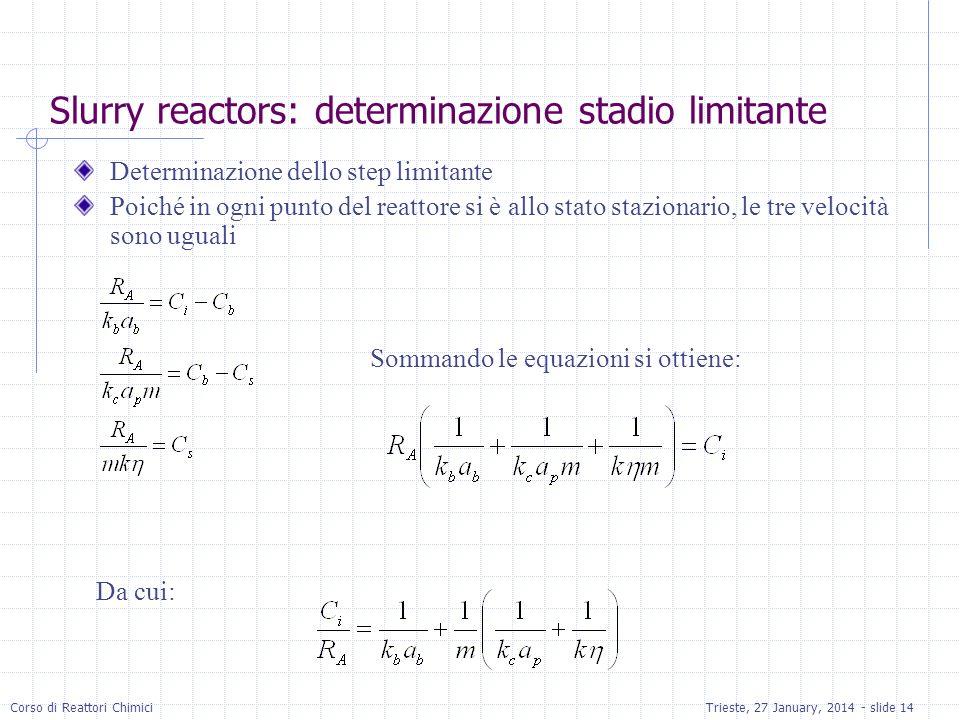 Corso di Reattori ChimiciTrieste, 27 January, 2014 - slide 14 Slurry reactors: determinazione stadio limitante Determinazione dello step limitante Poiché in ogni punto del reattore si è allo stato stazionario, le tre velocità sono uguali Sommando le equazioni si ottiene: Da cui: