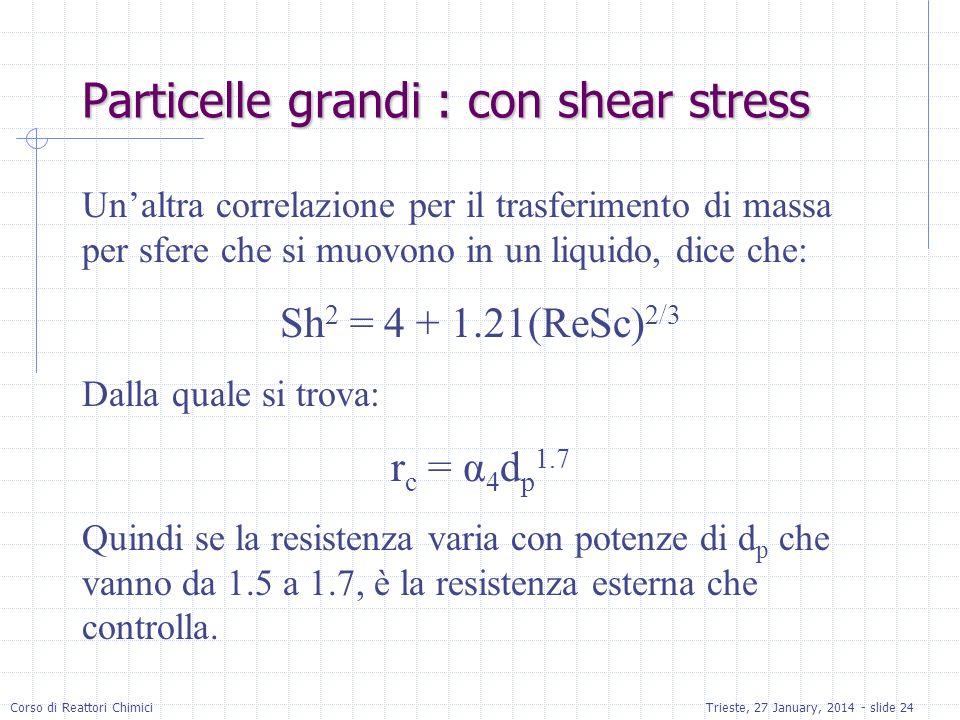 Corso di Reattori ChimiciTrieste, 27 January, 2014 - slide 24 Particelle grandi : con shear stress Unaltra correlazione per il trasferimento di massa per sfere che si muovono in un liquido, dice che: Sh 2 = 4 + 1.21(ReSc) 2/3 Dalla quale si trova: r c = α 4 d p 1.7 Quindi se la resistenza varia con potenze di d p che vanno da 1.5 a 1.7, è la resistenza esterna che controlla.