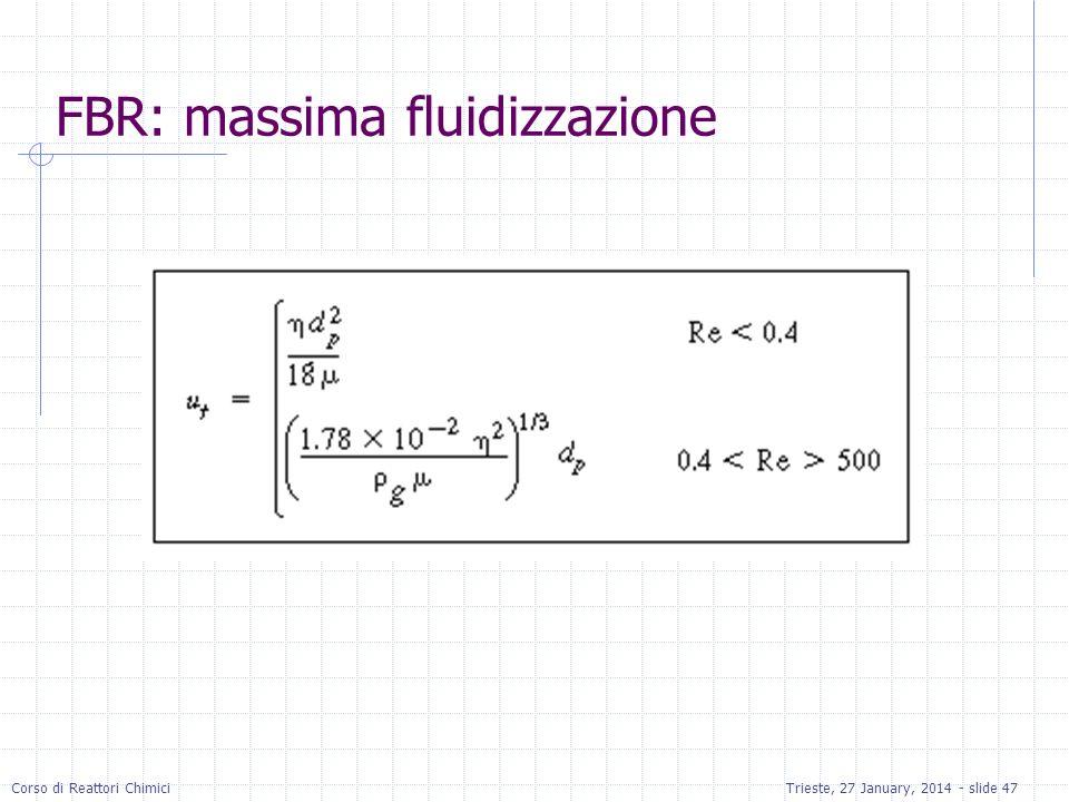 Corso di Reattori ChimiciTrieste, 27 January, 2014 - slide 47 FBR: massima fluidizzazione