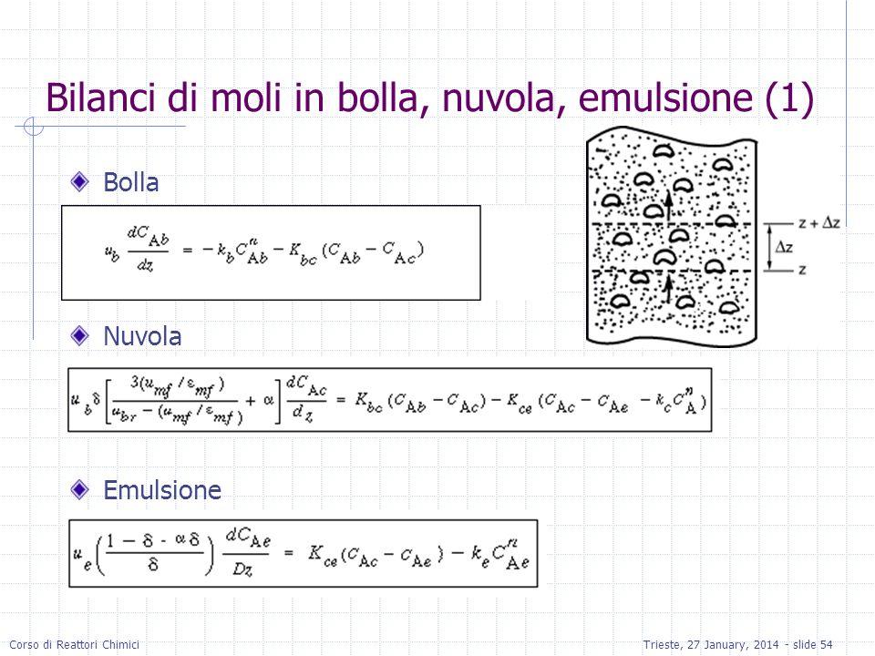 Corso di Reattori ChimiciTrieste, 27 January, 2014 - slide 54 Bilanci di moli in bolla, nuvola, emulsione (1) Bolla Nuvola Emulsione