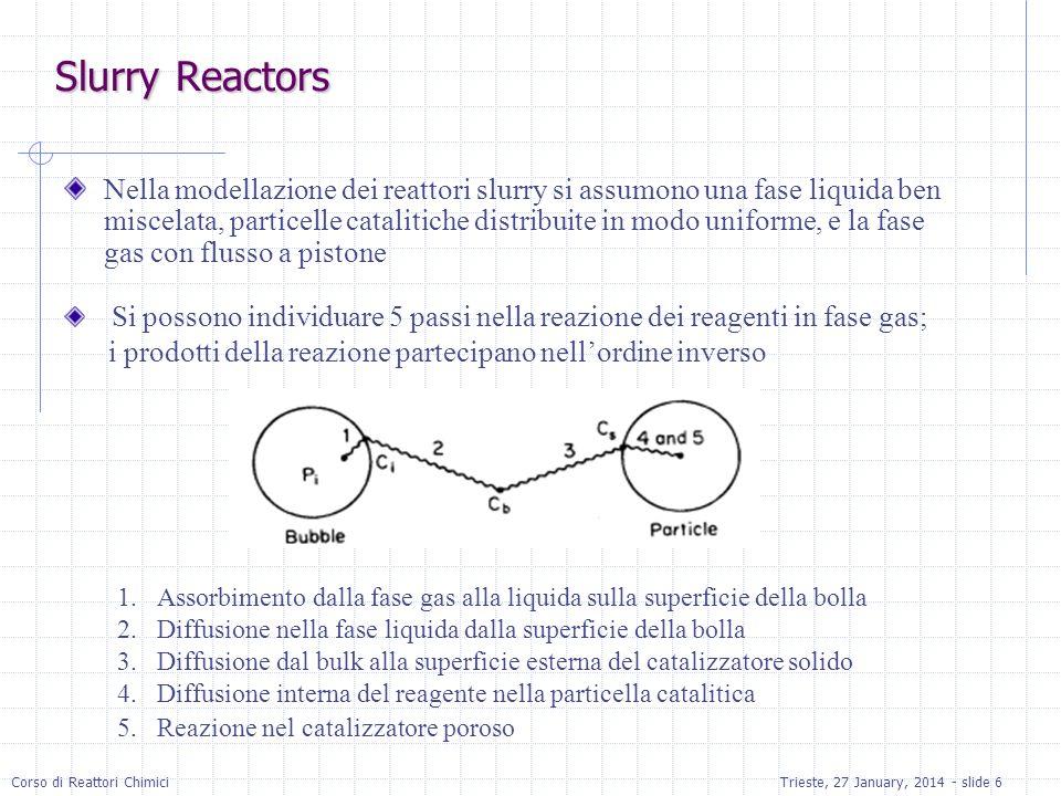 Corso di Reattori ChimiciTrieste, 27 January, 2014 - slide 6 Slurry Reactors Nella modellazione dei reattori slurry si assumono una fase liquida ben miscelata, particelle catalitiche distribuite in modo uniforme, e la fase gas con flusso a pistone Si possono individuare 5 passi nella reazione dei reagenti in fase gas; i prodotti della reazione partecipano nellordine inverso 1.Assorbimento dalla fase gas alla liquida sulla superficie della bolla 2.Diffusione nella fase liquida dalla superficie della bolla 3.Diffusione dal bulk alla superficie esterna del catalizzatore solido 4.Diffusione interna del reagente nella particella catalitica 5.Reazione nel catalizzatore poroso