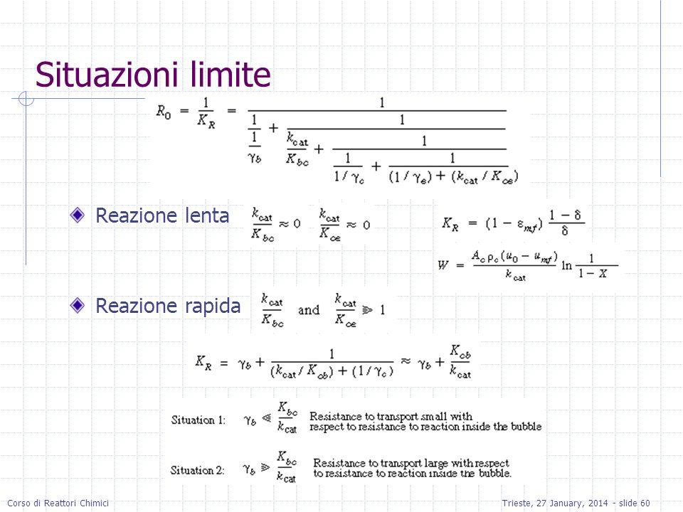 Corso di Reattori ChimiciTrieste, 27 January, 2014 - slide 60 Situazioni limite Reazione lenta Reazione rapida