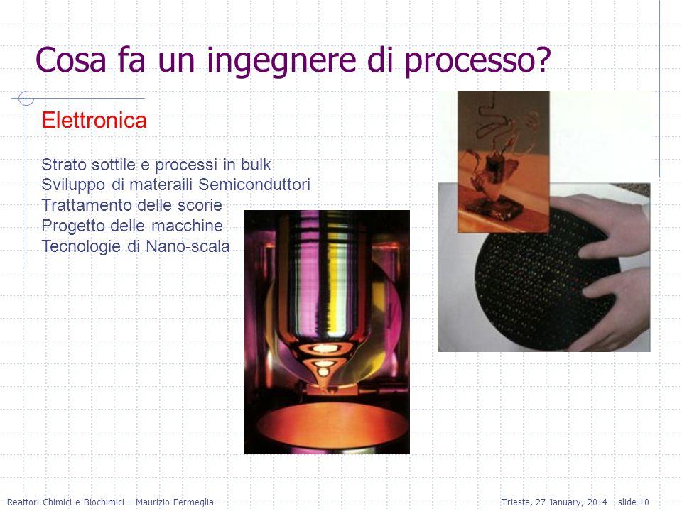 Reattori Chimici e Biochimici – Maurizio FermegliaTrieste, 27 January, 2014 - slide 10 Elettronica Strato sottile e processi in bulk Sviluppo di mater