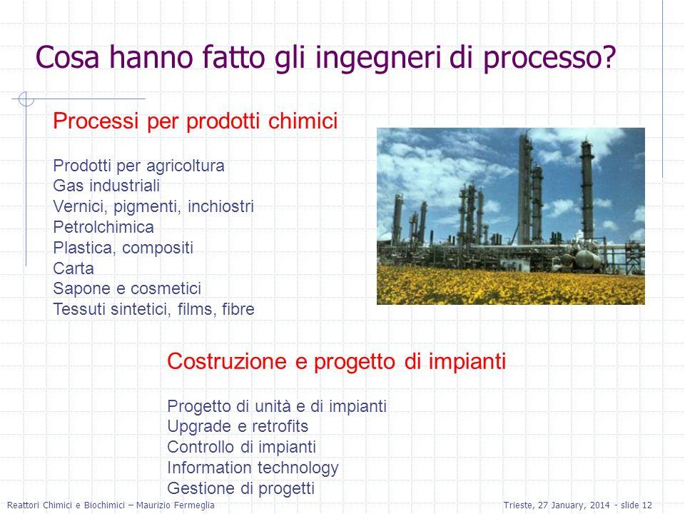 Reattori Chimici e Biochimici – Maurizio FermegliaTrieste, 27 January, 2014 - slide 12 Processi per prodotti chimici Prodotti per agricoltura Gas indu