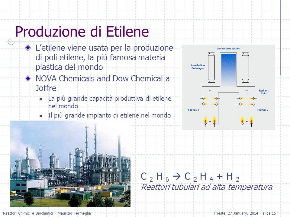 Reattori Chimici e Biochimici – Maurizio FermegliaTrieste, 27 January, 2014 - slide 15 Produzione di Etilene Letilene viene usata per la produzione di