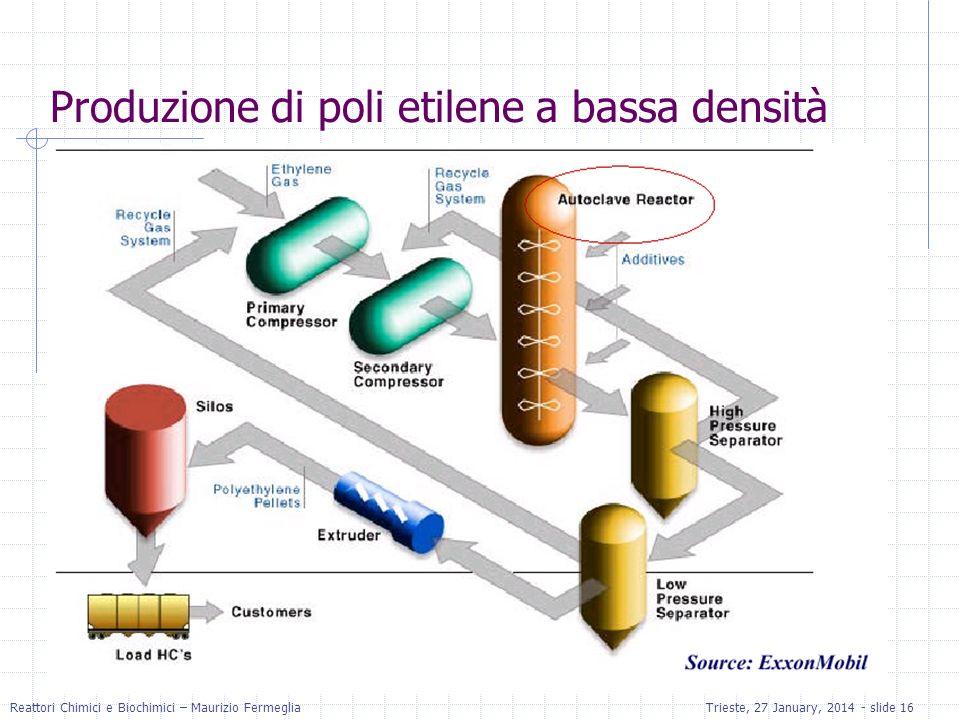Reattori Chimici e Biochimici – Maurizio FermegliaTrieste, 27 January, 2014 - slide 16 Produzione di poli etilene a bassa densità