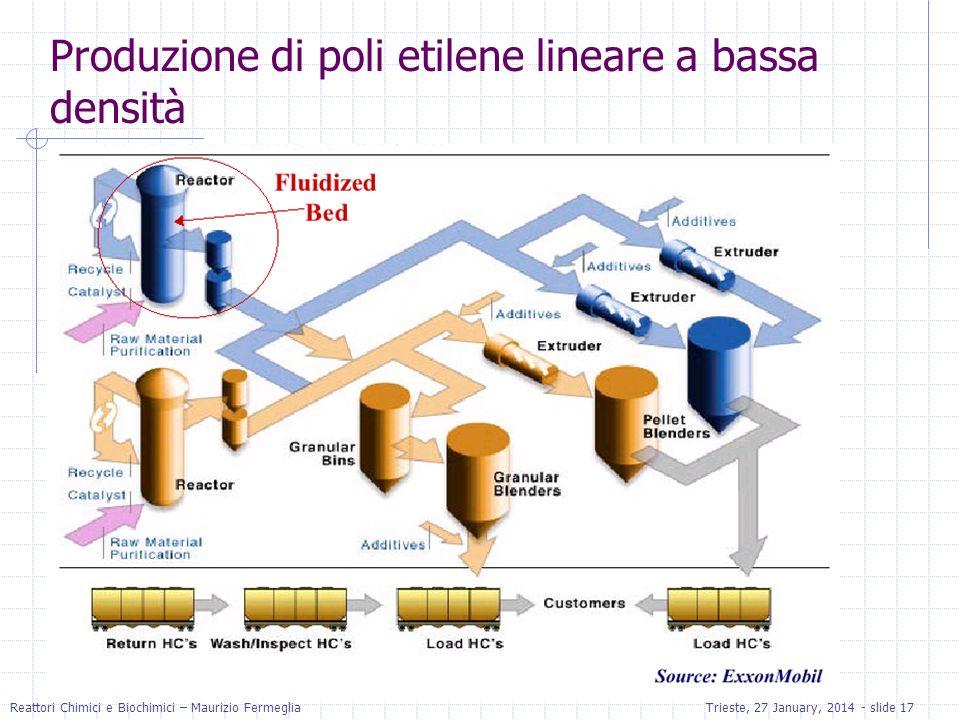 Reattori Chimici e Biochimici – Maurizio FermegliaTrieste, 27 January, 2014 - slide 17 Produzione di poli etilene lineare a bassa densità