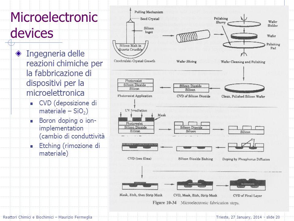 Reattori Chimici e Biochimici – Maurizio FermegliaTrieste, 27 January, 2014 - slide 20 Microelectronic devices Ingegneria delle reazioni chimiche per