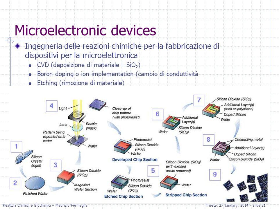Reattori Chimici e Biochimici – Maurizio FermegliaTrieste, 27 January, 2014 - slide 21 Microelectronic devices Ingegneria delle reazioni chimiche per