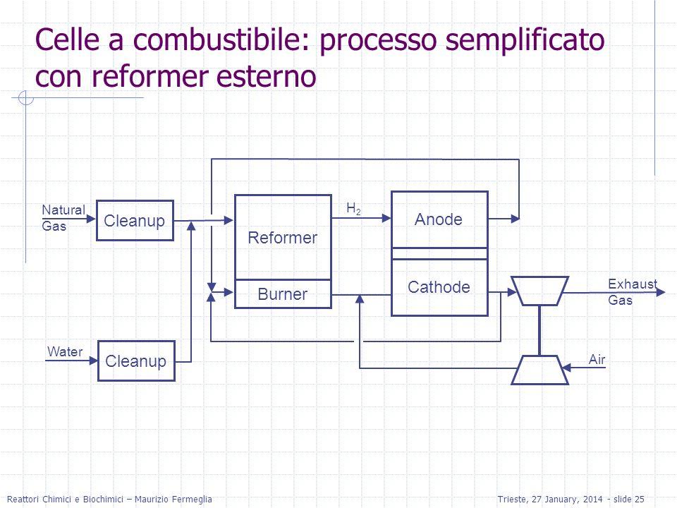 Reattori Chimici e Biochimici – Maurizio FermegliaTrieste, 27 January, 2014 - slide 25 Celle a combustibile: processo semplificato con reformer estern