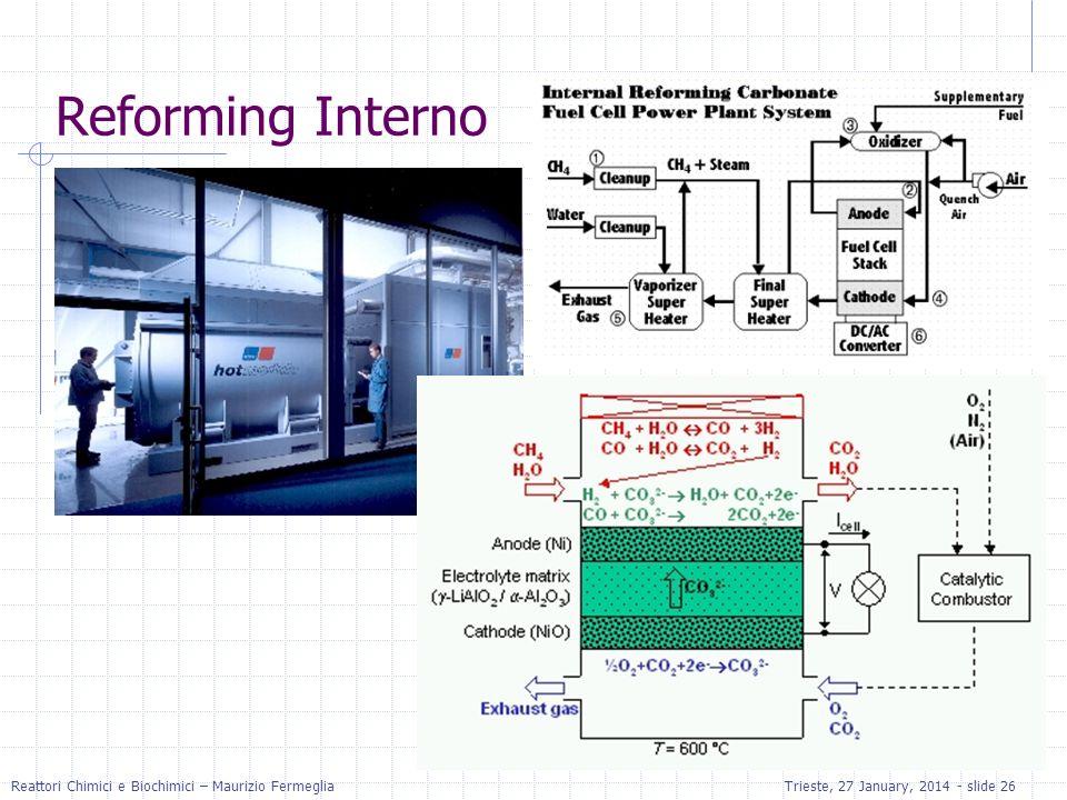 Reattori Chimici e Biochimici – Maurizio FermegliaTrieste, 27 January, 2014 - slide 26 Reforming Interno