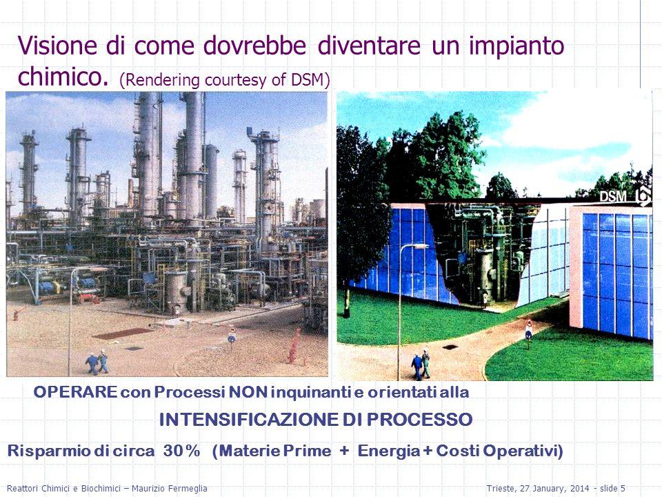 Reattori Chimici e Biochimici – Maurizio FermegliaTrieste, 27 January, 2014 - slide 5 OPERARE con Processi NON inquinanti e orientati alla INTENSIFICA