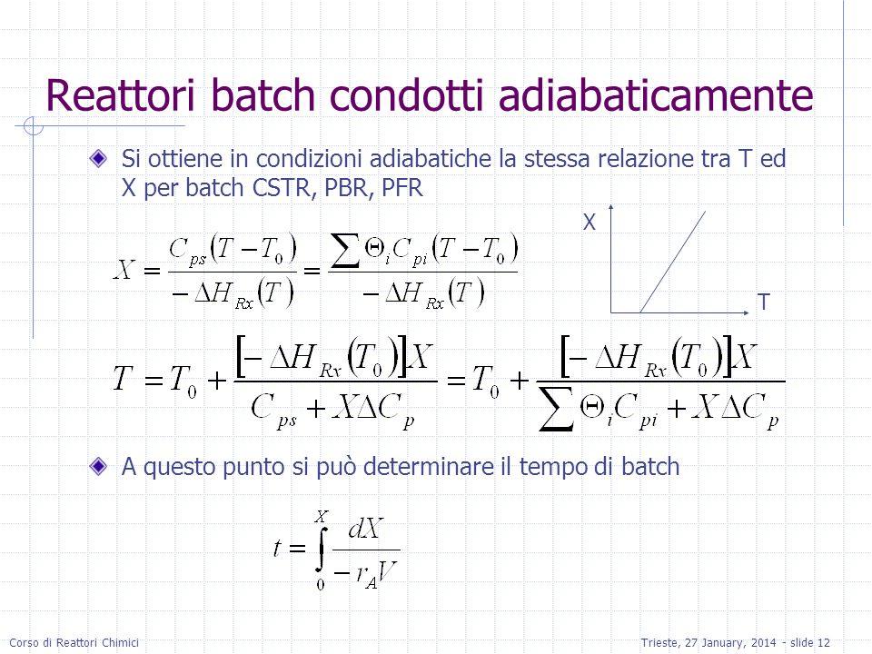 Corso di Reattori ChimiciTrieste, 27 January, 2014 - slide 12 Reattori batch condotti adiabaticamente Si ottiene in condizioni adiabatiche la stessa relazione tra T ed X per batch CSTR, PBR, PFR A questo punto si può determinare il tempo di batch X T