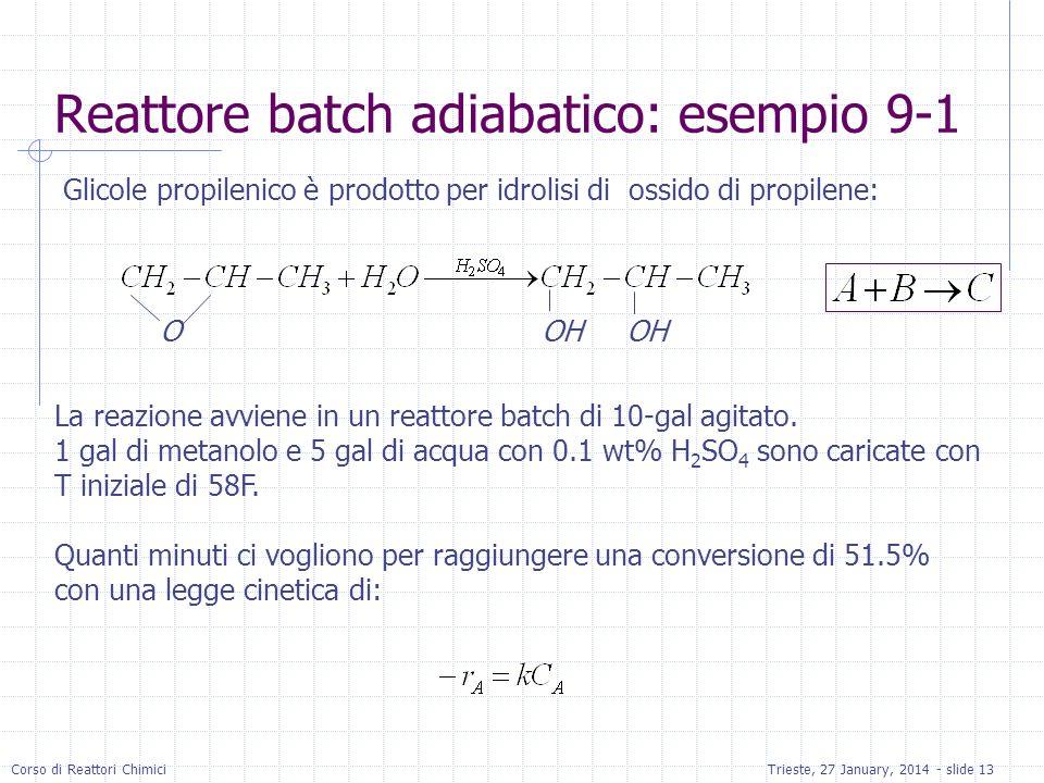Corso di Reattori ChimiciTrieste, 27 January, 2014 - slide 13 Reattore batch adiabatico: esempio 9-1 Glicole propilenico è prodotto per idrolisi di ossido di propilene: OOH La reazione avviene in un reattore batch di 10-gal agitato.