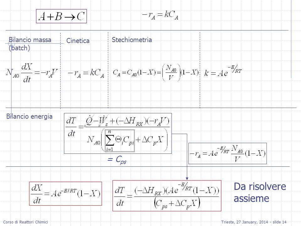 Corso di Reattori ChimiciTrieste, 27 January, 2014 - slide 14 Bilancio massa (batch) Cinetica Stechiometria Bilancio energia = C ps Da risolvere assie