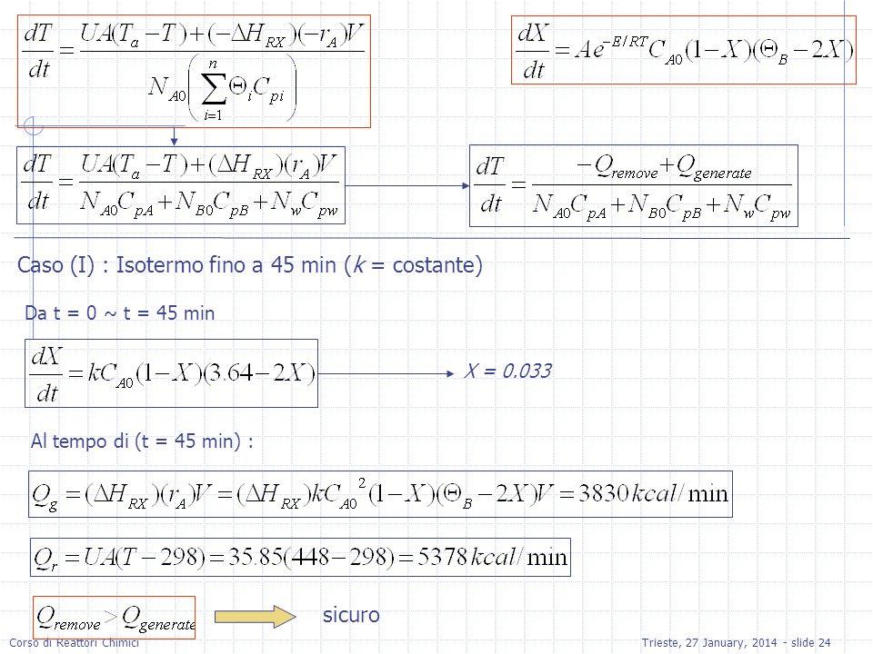 Corso di Reattori ChimiciTrieste, 27 January, 2014 - slide 24 Caso (I) : Isotermo fino a 45 min (k = costante) Al tempo di (t = 45 min) : Da t = 0 ~ t = 45 min X = 0.033 sicuro