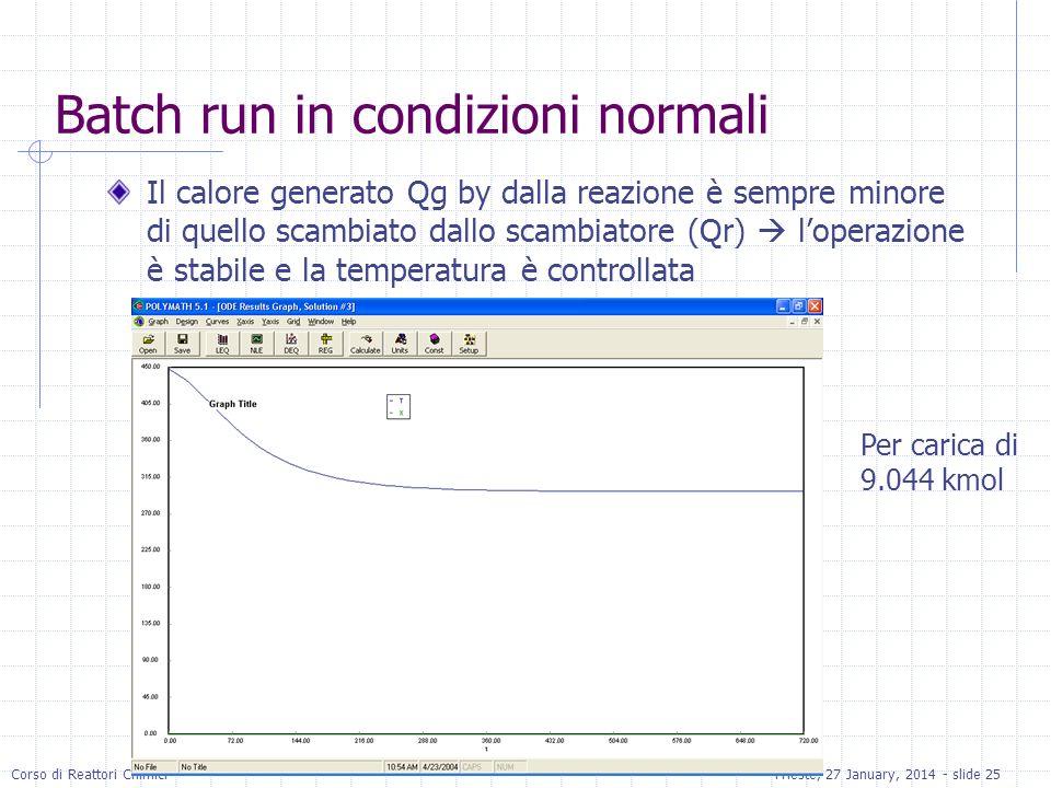 Corso di Reattori ChimiciTrieste, 27 January, 2014 - slide 25 Batch run in condizioni normali Il calore generato Qg by dalla reazione è sempre minore di quello scambiato dallo scambiatore (Qr) loperazione è stabile e la temperatura è controllata Per carica di 9.044 kmol