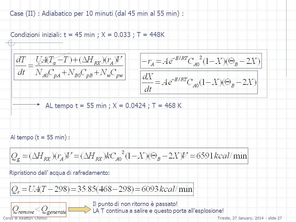 Corso di Reattori ChimiciTrieste, 27 January, 2014 - slide 27 Case (II) : Adiabatico per 10 minuti (dal 45 min al 55 min) : Condizioni iniziali: t = 4