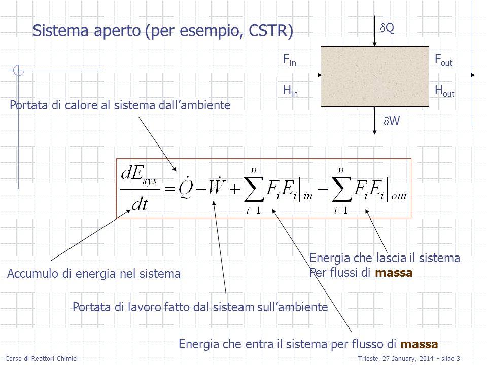 Corso di Reattori ChimiciTrieste, 27 January, 2014 - slide 3 Sistema aperto (per esempio, CSTR) Q W F in H in F out H out Accumulo di energia nel sist