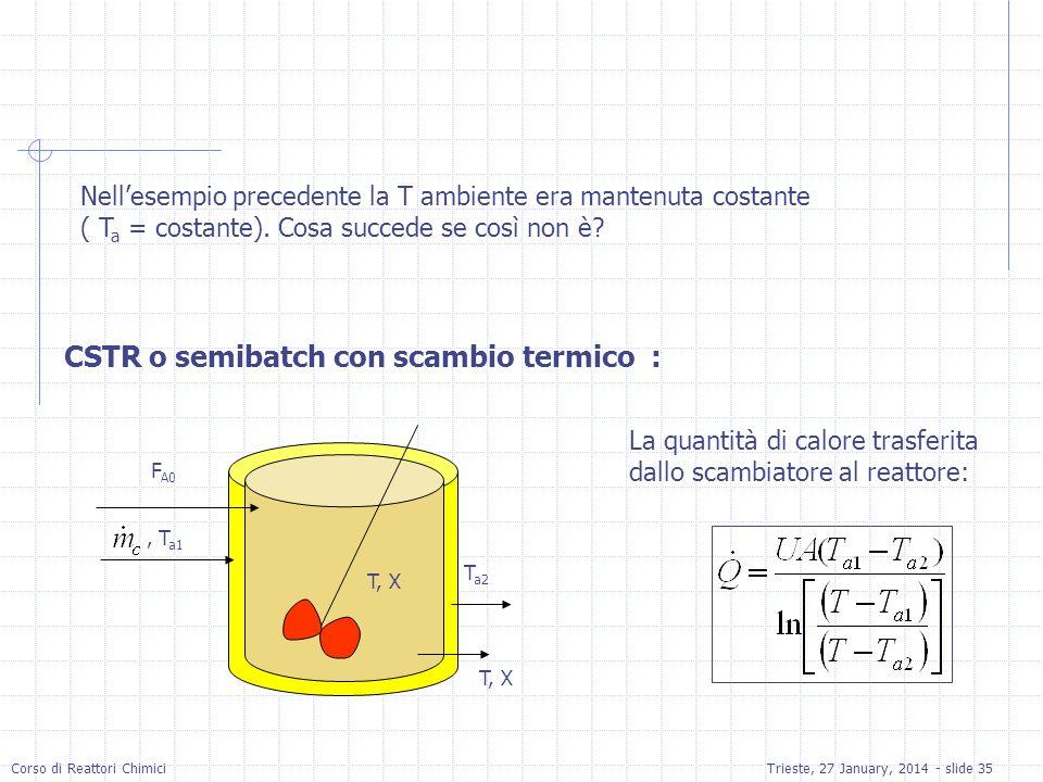 Corso di Reattori ChimiciTrieste, 27 January, 2014 - slide 35 Nellesempio precedente la T ambiente era mantenuta costante ( T a = costante). Cosa succ