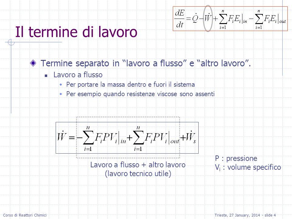 Corso di Reattori ChimiciTrieste, 27 January, 2014 - slide 35 Nellesempio precedente la T ambiente era mantenuta costante ( T a = costante).