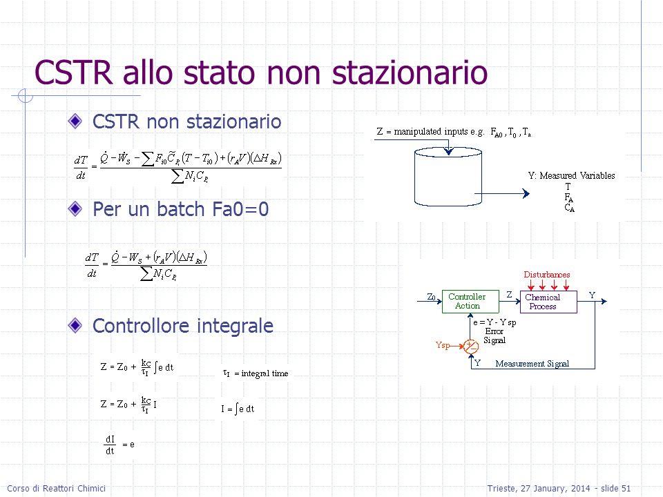 Corso di Reattori ChimiciTrieste, 27 January, 2014 - slide 51 CSTR allo stato non stazionario CSTR non stazionario Per un batch Fa0=0 Controllore inte