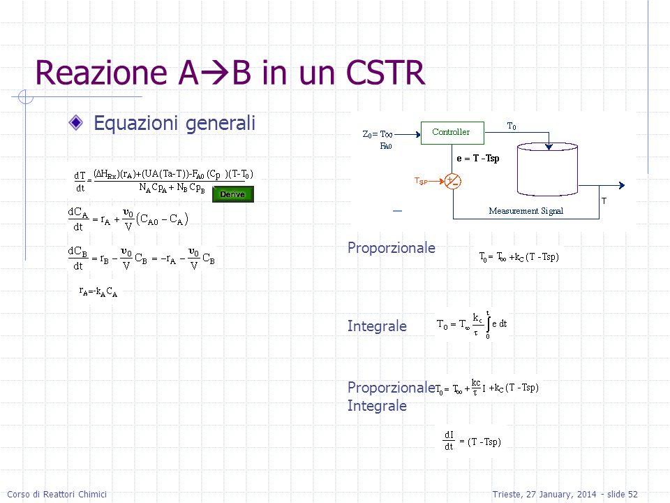 Corso di Reattori ChimiciTrieste, 27 January, 2014 - slide 52 Reazione A B in un CSTR Equazioni generali Proporzionale Integrale Proporzionale Integra