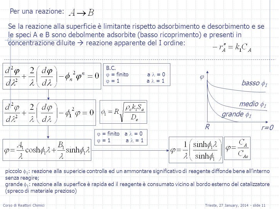 Corso di Reattori ChimiciTrieste, 27 January, 2014 - slide 11 Per una reazione: Se la reazione alla superficie è limitante rispetto adsorbimento e des