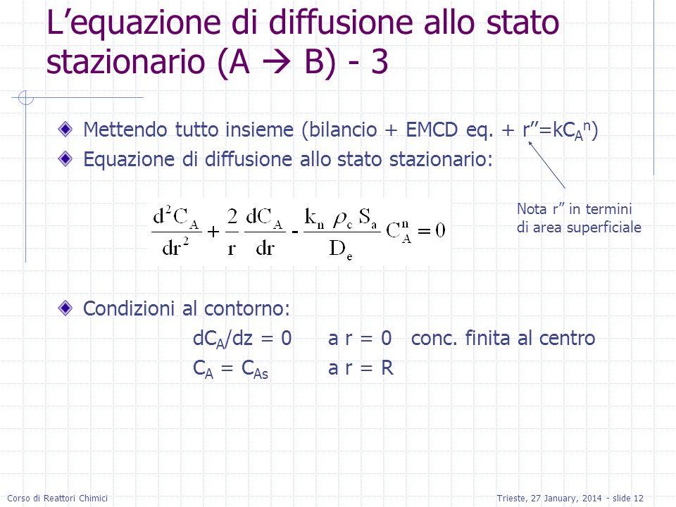 Corso di Reattori ChimiciTrieste, 27 January, 2014 - slide 12 Lequazione di diffusione allo stato stazionario (A B) - 3 Mettendo tutto insieme (bilanc