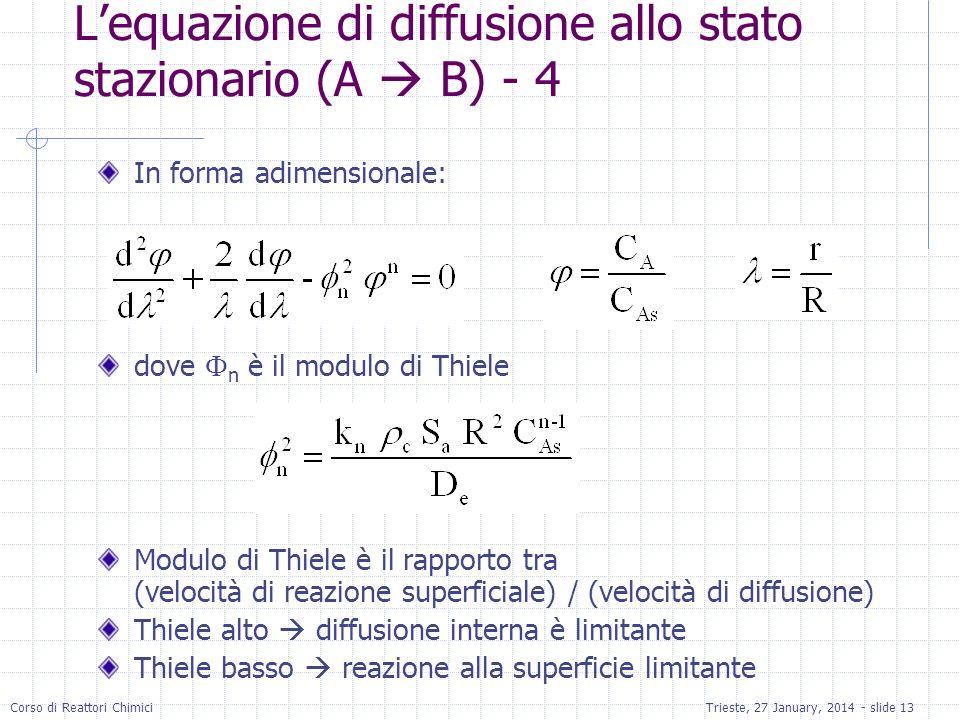 Corso di Reattori ChimiciTrieste, 27 January, 2014 - slide 13 Lequazione di diffusione allo stato stazionario (A B) - 4 In forma adimensionale: dove n