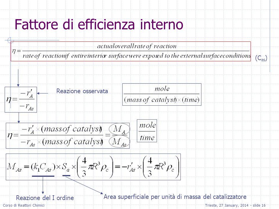 Corso di Reattori ChimiciTrieste, 27 January, 2014 - slide 16 Reazione osservata Reazione del I ordine Area superficiale per unità di massa del catali