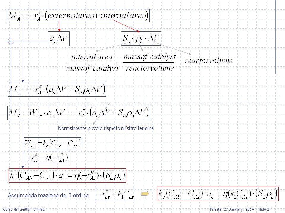 Corso di Reattori ChimiciTrieste, 27 January, 2014 - slide 27 Normalmente piccolo rispetto allaltro termine Assumendo reazione del I ordine