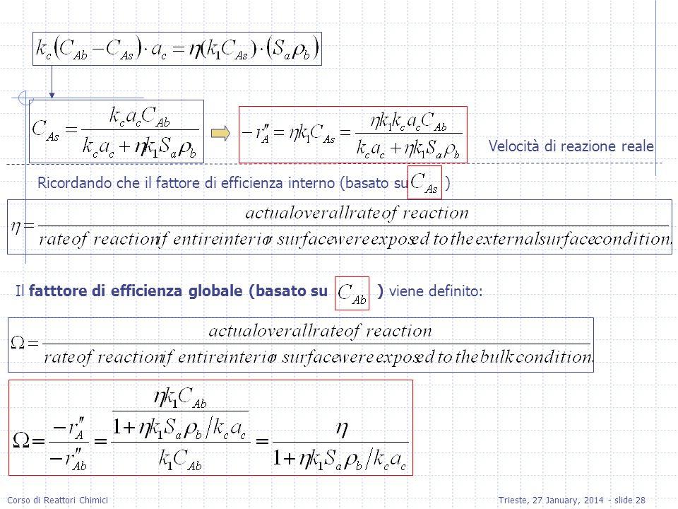 Corso di Reattori ChimiciTrieste, 27 January, 2014 - slide 28 Velocità di reazione reale Ricordando che il fattore di efficienza interno (basato su )