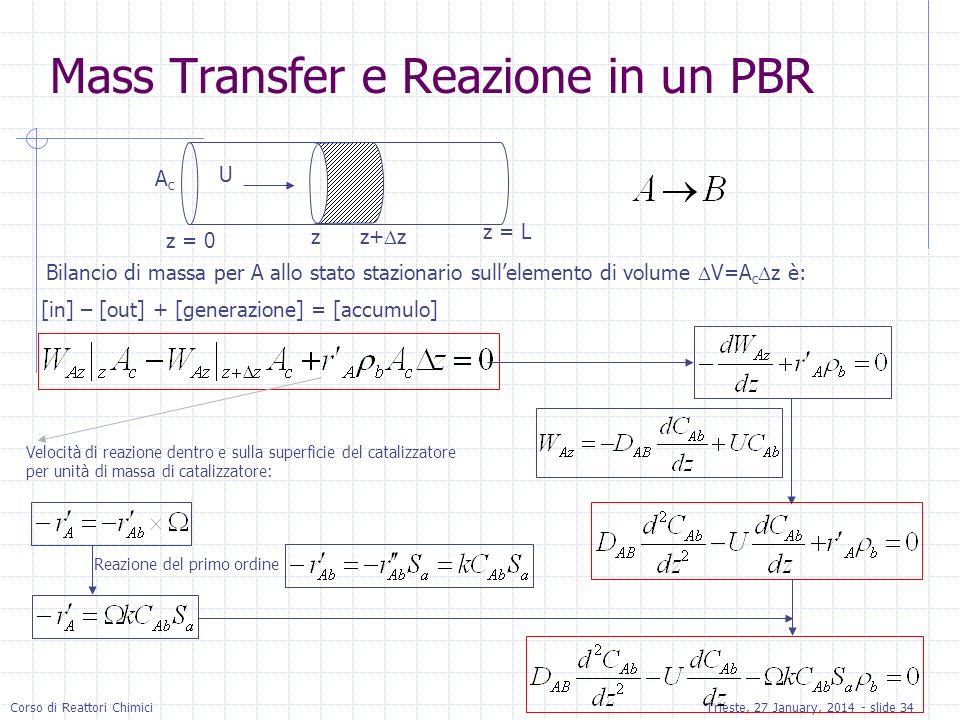 Corso di Reattori ChimiciTrieste, 27 January, 2014 - slide 34 z = 0 z = L AcAc z z+ z Bilancio di massa per A allo stato stazionario sullelemento di v