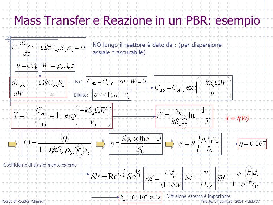 Corso di Reattori ChimiciTrieste, 27 January, 2014 - slide 37 NO lungo il reattore è dato da : (per dispersione assiale trascurabile) B.C. Diluito: X