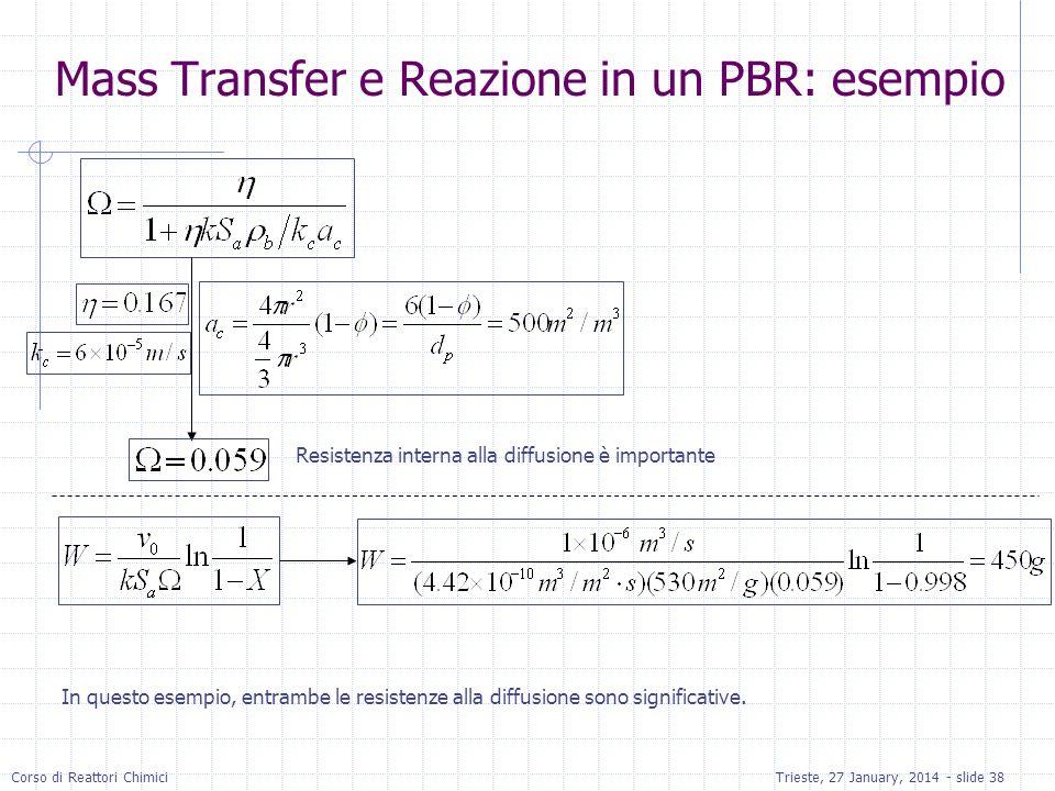 Corso di Reattori ChimiciTrieste, 27 January, 2014 - slide 38 Resistenza interna alla diffusione è importante In questo esempio, entrambe le resistenz