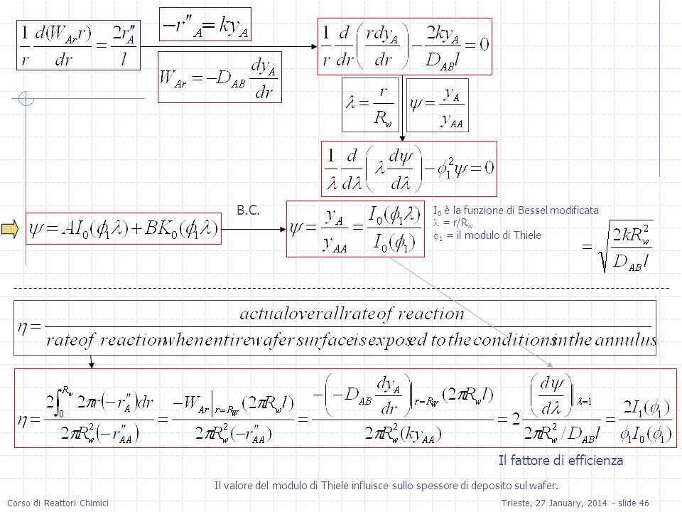 Corso di Reattori ChimiciTrieste, 27 January, 2014 - slide 46 B.C. I 0 è la funzione di Bessel modificata = r/R w 1 = il modulo di Thiele Il fattore d