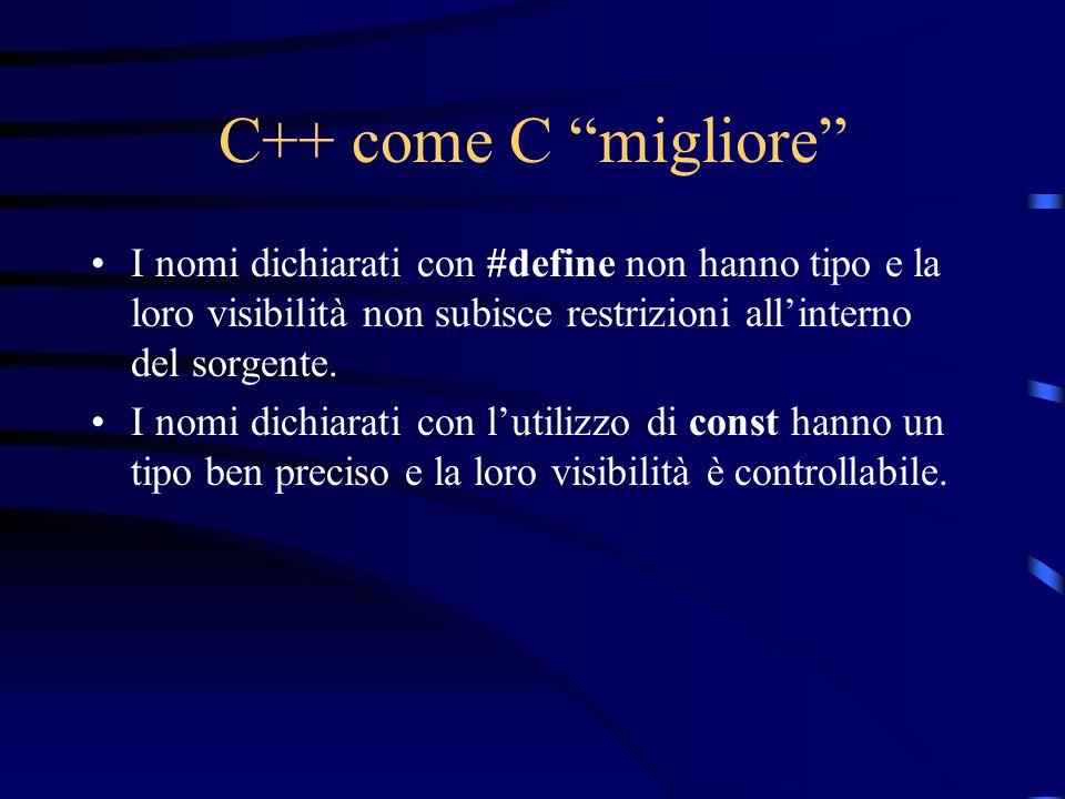C++ come C migliore I nomi dichiarati con #define non hanno tipo e la loro visibilità non subisce restrizioni allinterno del sorgente. I nomi dichiara
