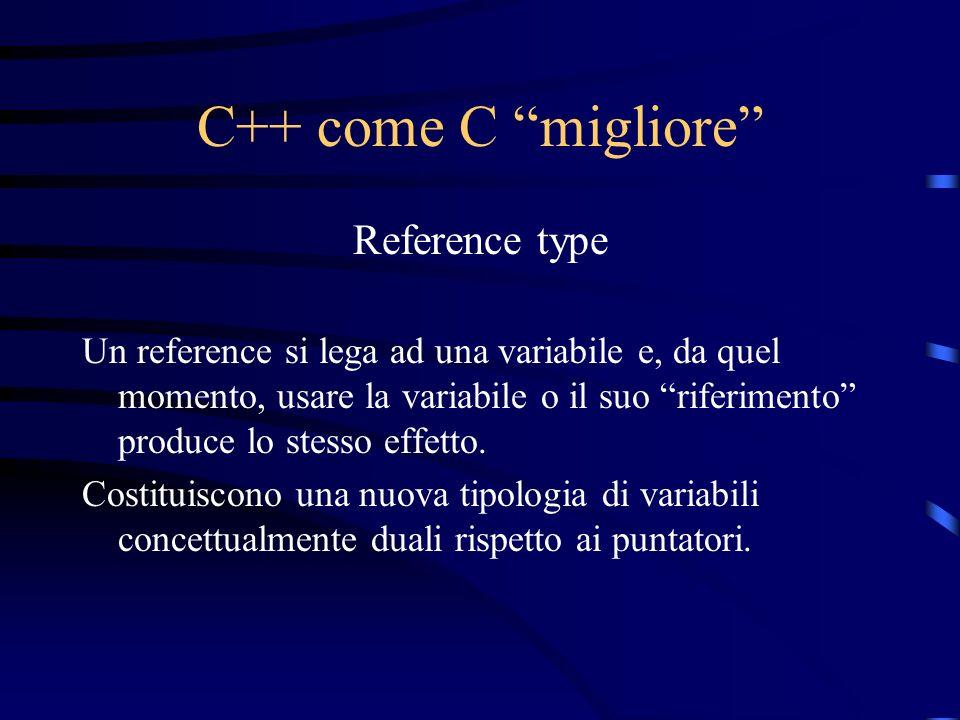 C++ come C migliore Reference type Un reference si lega ad una variabile e, da quel momento, usare la variabile o il suo riferimento produce lo stesso